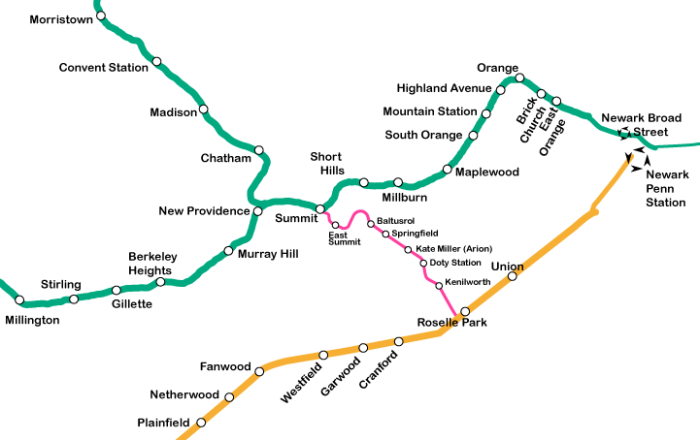 Rahway Valley Railroad, shown in context of modern NJTransit lines